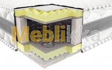 Ортопедический матрас ЭТАЛОН (Bonnel) от Neolux.Интернет-магазин (www.meblikka.com).Низкие цены,огромный выбор,в наличие и под заказ.[093-807-34-94]