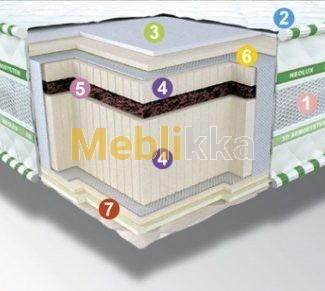 Ортопедический матрас BIO 3D от Neolux. Интернет-магазин Meblikka.com.ua