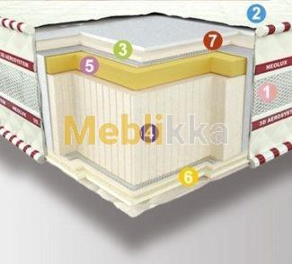 Ортопедический матрас Memory ЗD от Neolux.Интернет-магазин Meblikka.com.ua