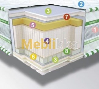 Ортопедический матрас AERO 3D от NEOLUX.Интернет-магазин Meblikka.com.ua