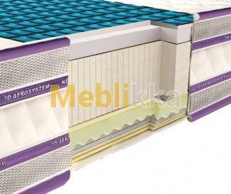 ртопедический матрас Neoflex Comfo Gel 3D от Neolux. Интернет-магазин Meblikka.com.ua