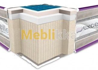 Ортопедический матрас Neoflex COMFOGEL Soft от Neolux.Интернет-магазин Meblikka.com.ua